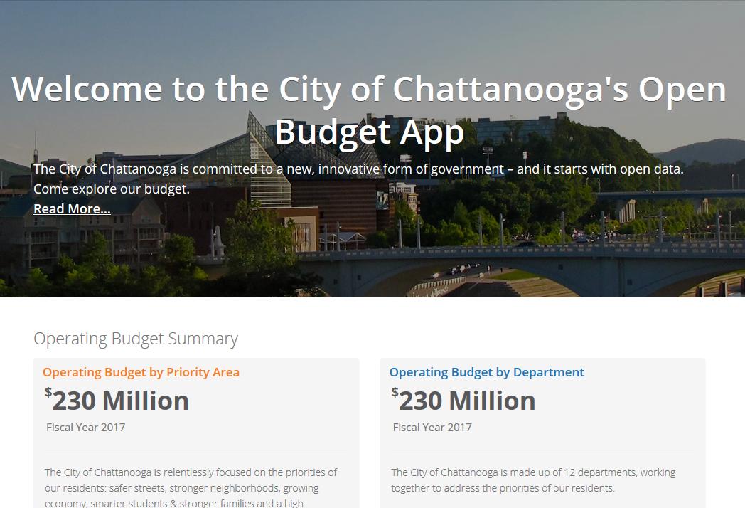 Open_Budget