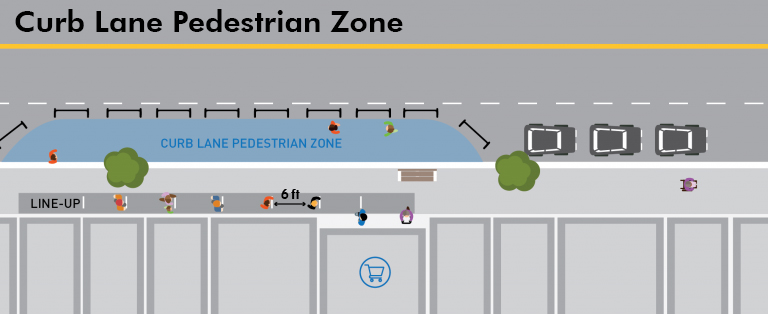 Curb Lane Pedestrian Zone