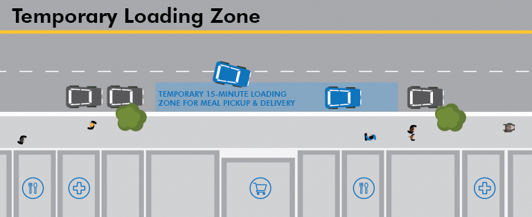 Temporary Loading Zone